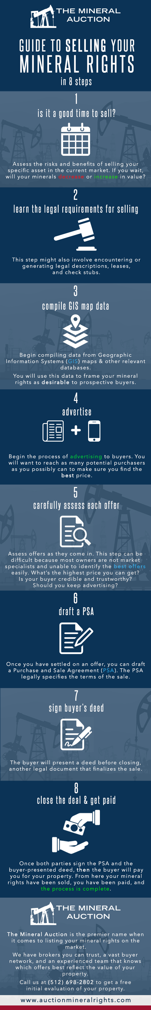 How To Sell Mineral Rights